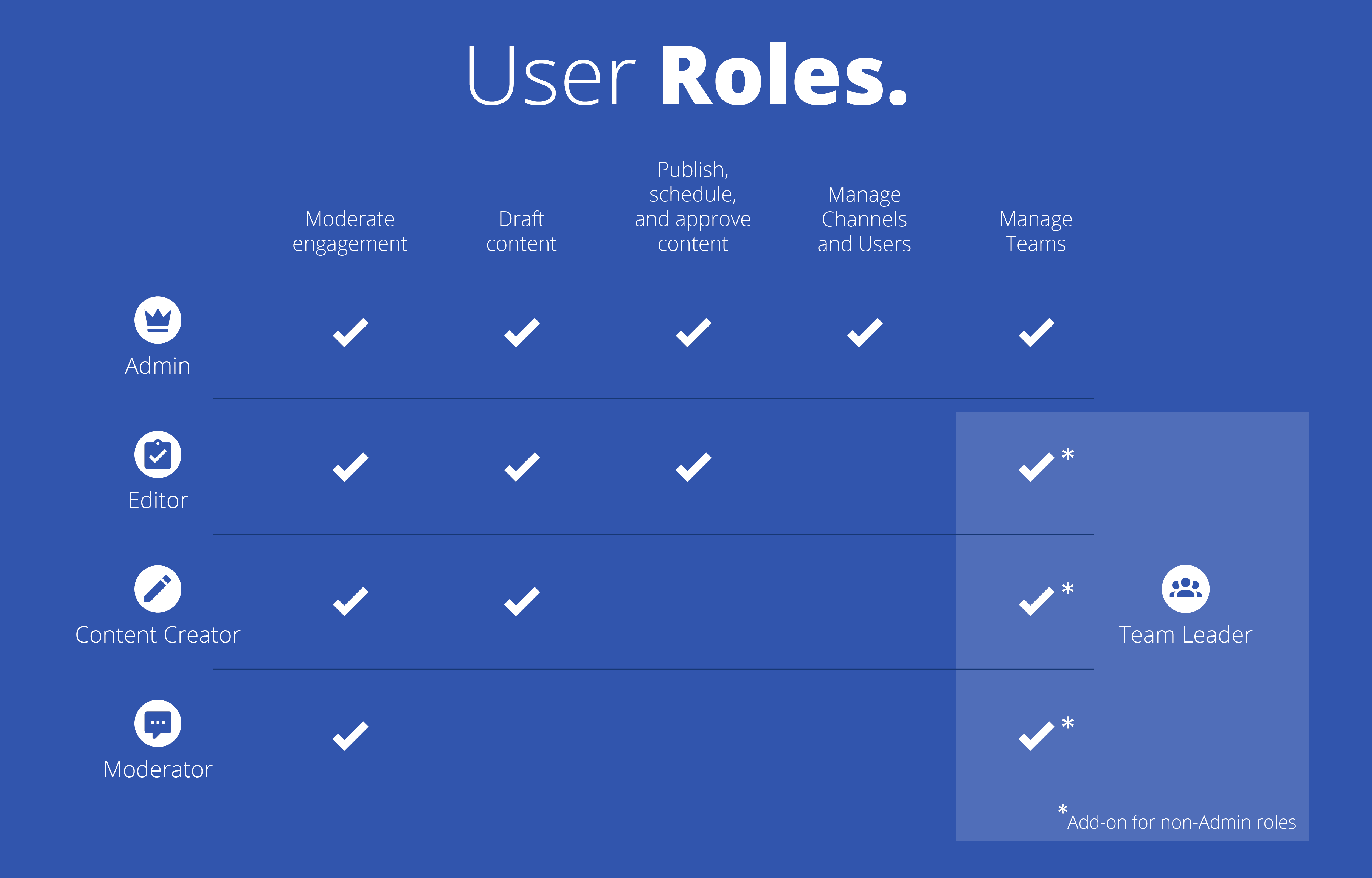 User_Roles_graphic_D.png